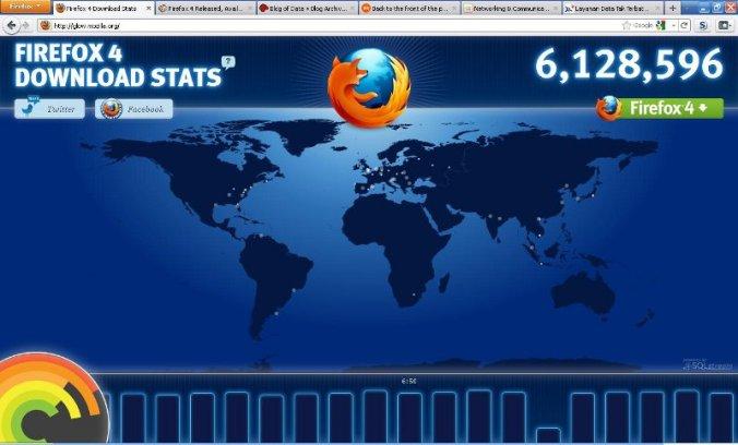 Jumlah Download Firefox 4.0 per 23 Maret 2011 19:00 WIB (glow.mozilla.org)